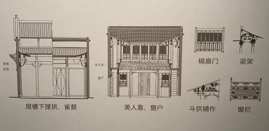 徽州古建之美:精致的木雕